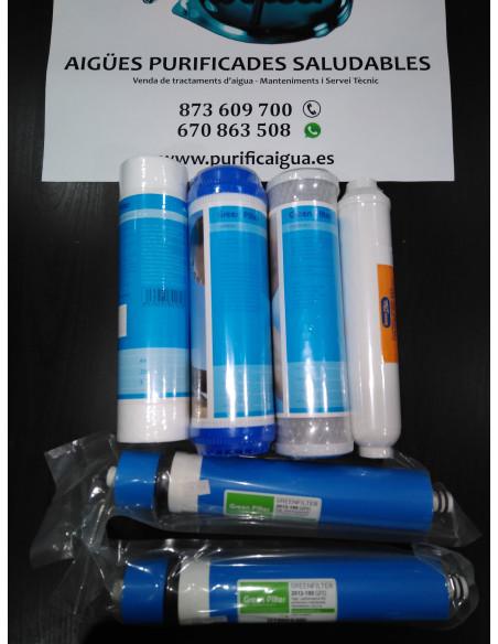 Kit 4 Filtros ECOPUMP 750 Anterior al 2015 CON membranas