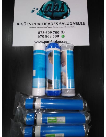 Kit 4 Filtros ECOPUMP 750 Posterior al 2015 CON membranas